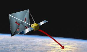 Velmi zjednodušený postup likvidace vysloužilých družic pomocí plachet.