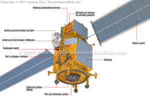 Modul PPE (Power and Propulsion Element)