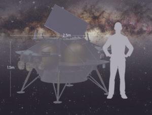 Rozměry landeru Peregrine ve srovnání s lidskou postavou.