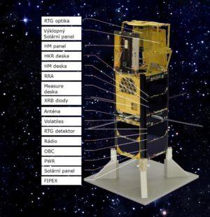 Popis satelitu