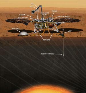 Vizualizace sondy InSight na Marsu s popisem přístrojů.