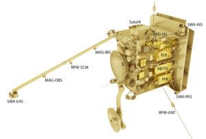 Rozložení vědeckých přístrojů na sondě Solar Orbiter.