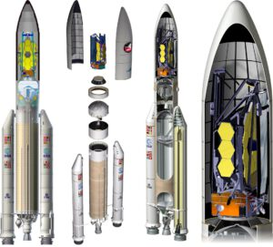 Vizualizace Webbova teleskopu na raketě Ariane 5.