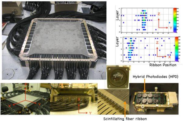 Princip fungování kalorimetru v přístroji CREAM.