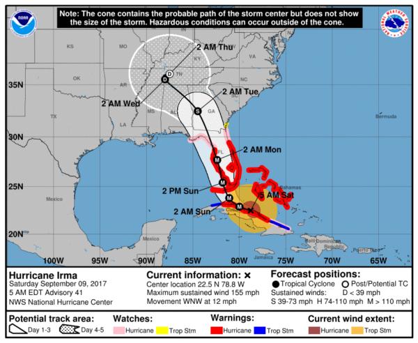 Model očekávaného pohybu hurikánu Irma. Sobota 9. září dopoledne našeho času.
