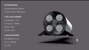 Motorová sekce lodě BFR