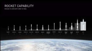 Širší srovnání nosnosti BFR s dalšími nosiči