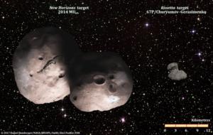 Teoretická podoba 2014 MU69