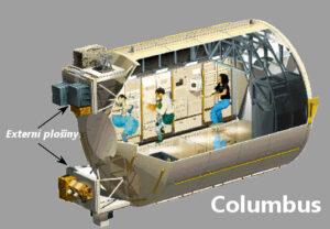 Evropský modul Columbus obsahuje také externí plošiny na experimenty.