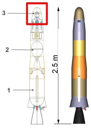 Diagram zařízení Mars Ascent Vehicle