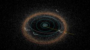 Cíl New Horizons v KPO