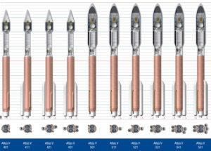 Varianty rakety Atlas V.
