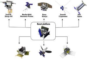 Platforma Karat má široké uplatnění.
