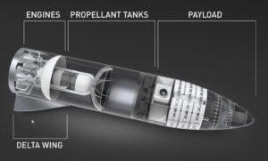 Kosmická loď BFS