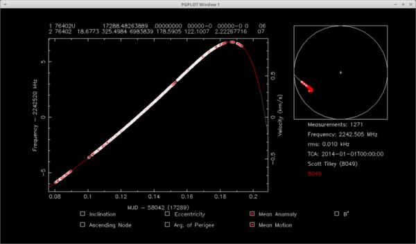 Dopplerovská křivka signálu z NROL-52, jak ji vymodeloval Scott Tilley