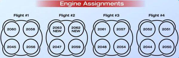 Přiřazení motorů RS-25 vprogramu SLS.