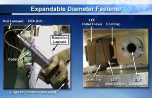 Konfigurace šroubů EDF
