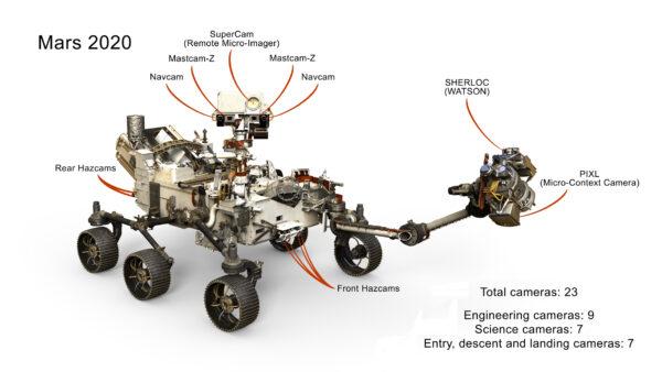 23 kamer Mars Roveru 2020. NASA/JPL-Caltech