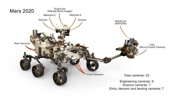 Kamery na vozítku Mars rover 2020.