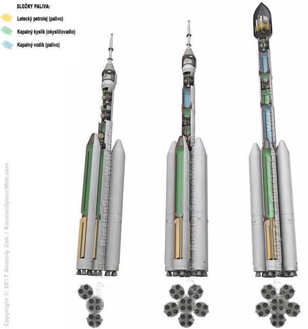Podoba tří variant ruské superrakety podle plánu z roku 2017.