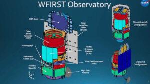 Diagram teleskopu WFIRST