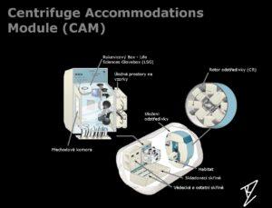 Ukázka a jednoduchý popis plánovaného uspořádání modulu CAM.