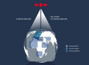 Pokrytí signálem družicí SES-16/GovSat1