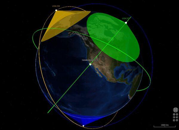 Tajná družice USA-215 (vypuštěna v rámci mise NROL-41) prolétávala na začátku startovního okna nad Vandenbergovou základnou.