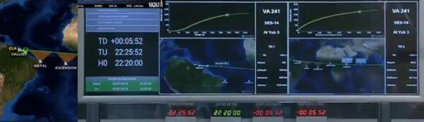 Čas 5:45 - zatímco přenos ukazuje odchýlenou dráhu, obrazovky v řídící místnosti stále zobrazují plánovaný průběh.