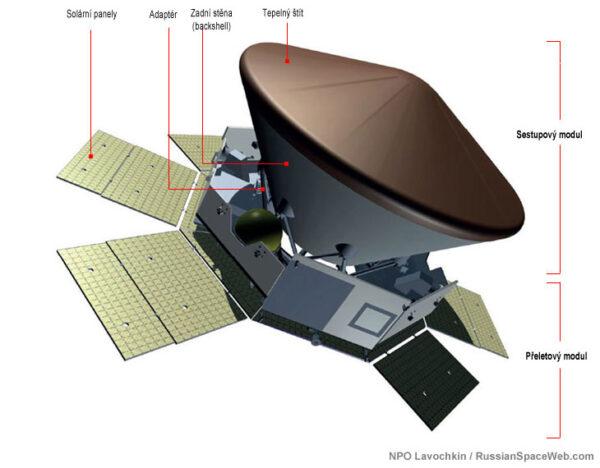 ExoMars 2020 má letět k Marsu v této konfiguraci.