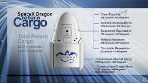 Dragon CRS-13 veze zpět náklad