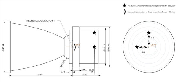 Technický nákres současného motoru ze systému OMS.