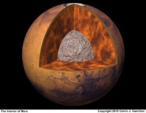 Proporce vnitřní struktury Marsu.