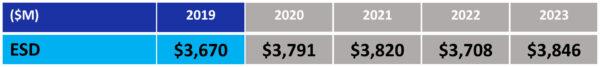 """Návrh rozpočtu NASA pro fiskální rok 2019 - oblast """"Výzkum hlubokého vesmíru: Vývoj průzkumných systémů"""""""