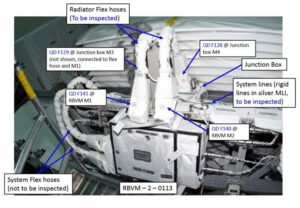 Architektura systému RBVM - hadicové propojky Radiator flex hoses budou odstraněny.