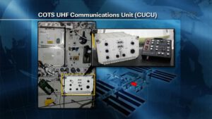 Jednotka CUCU (COTS UHF Communication Unit)