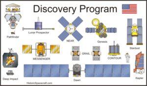 Mise z programu Discovery.