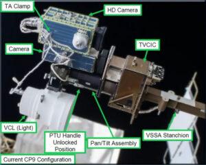 Sestava kamer na ISS (ETVCG)