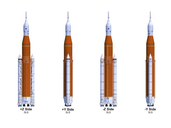 Orientace rakety SLS
