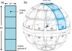 Pozorovací oblasti teleskopu TESS.