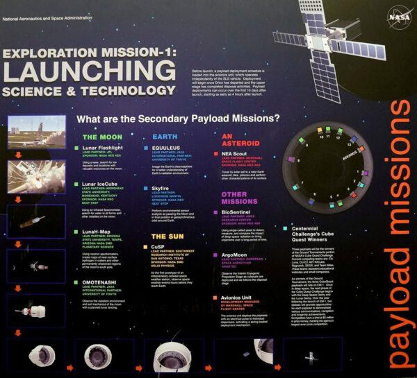 Rozpis cubesatů pro EM-1. Zbývající tři cubesaty, nezachycené vinfografice, jsou: družice Měsíce Cislunar Explorers (Cornell University) a sondy pro testy komunikace na velkou vzdálenost CU-E3 (University of Colorado) a Team Miles (Fluid & Reason).