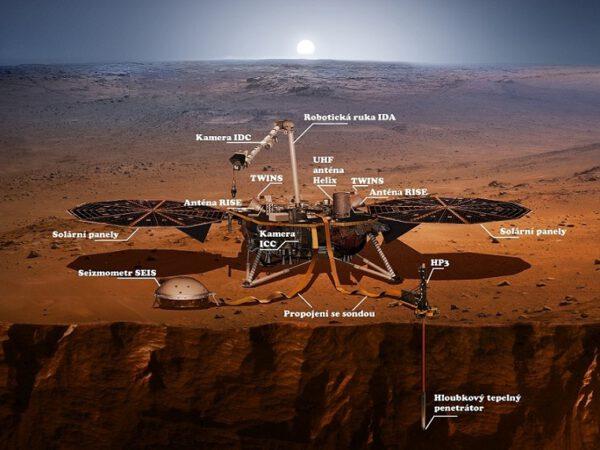 Umělecká představa sondy InSight na povrchu Marsu a popis základních přístrojů.
