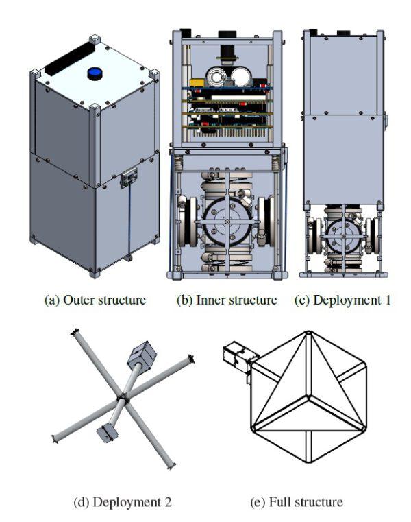 DebriSAT-1