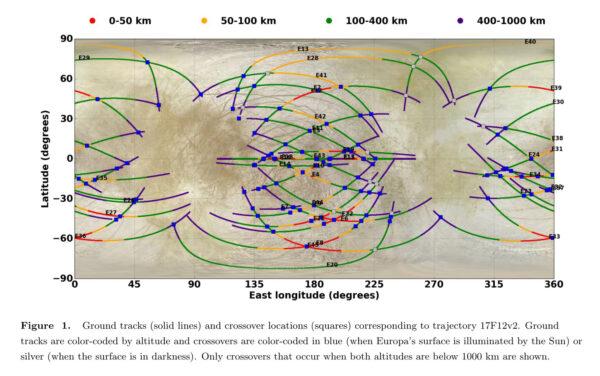 Plánovaná trajektorie průletů na válcové projekční mapě Europy