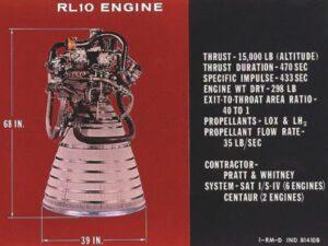 Dobová infografika k motoru RL10