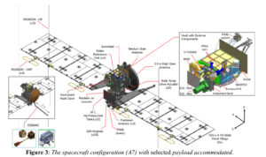 Konfigurace sondy Europa Clipper