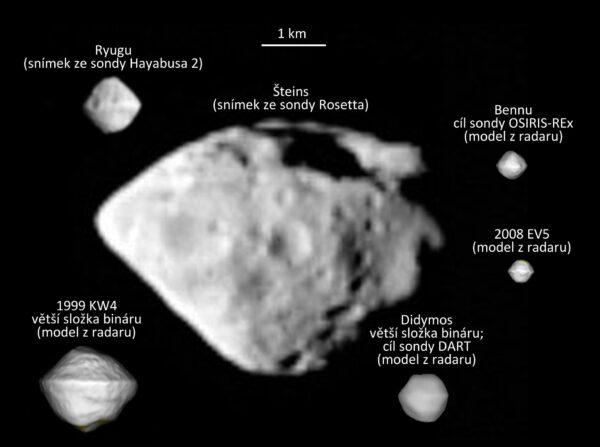 Porovnání asteroidu Šteins s dalšími asteroidy včetně Ryugu.
