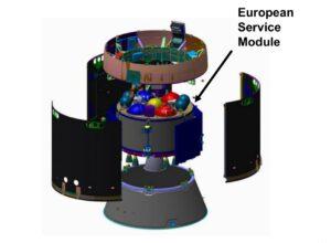 Adaptér návratové kabiny je zobrazen nahoře – bude mezi návratovou kabinou a ESM. Tzv. Spacecraft adaptér se nachází dole a jeho úkolem je spojit loď s horní částí rakety a také do něj bude zasunuta tryska hlavního motoru Orionu. Po stranách se nachází tři odhoditelné krycí panely SAI, které plní roli aerodynamického krytu.