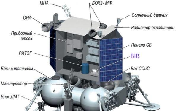 Nákres sondy Luna-Glob (Luna-25) s vyznačeným přístrojem BIB.