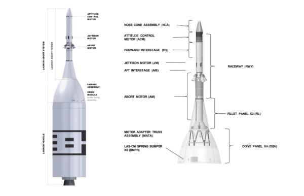 Schéma letové sestavy pro AA-2, vpravo detail záchranné věžičky LAS